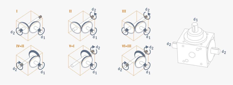 Desenho técnico engrenagens standard