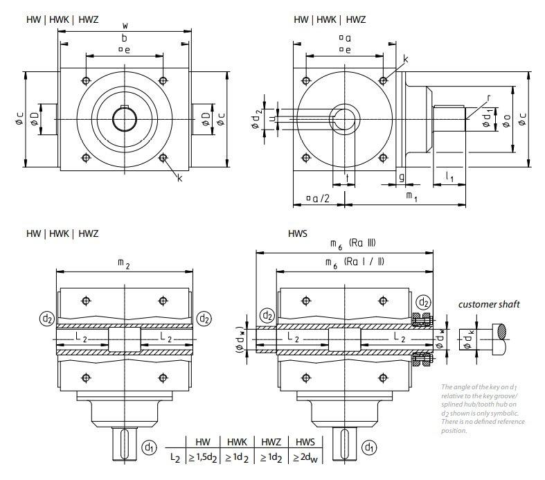 Dimensões da caixa de engrenagem com eixo oco de saída da Tandler
