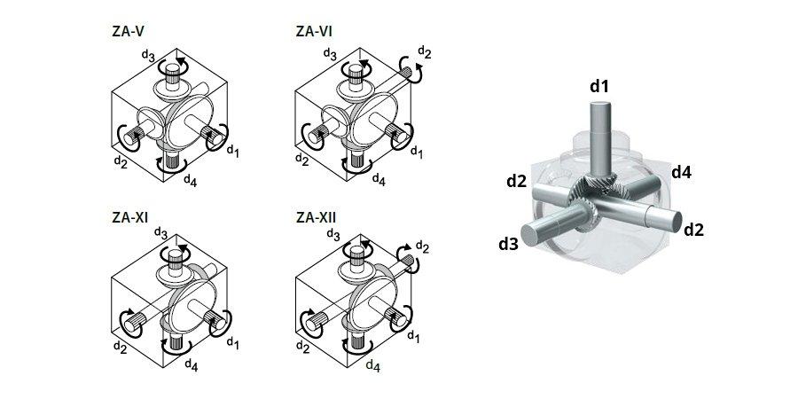 Engrenamentos da caixa de engrenagem padrão ZA-V ZA-VI ZA-XI ZA-XII da Tandler GmbH
