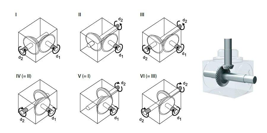 Engrenamentos da caixa de engrenagem padrão da Tandler GmbH